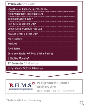 Postgraduate Diploma in Culinary Arts